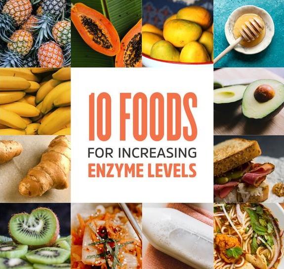 Natural Digestive Emzymes
